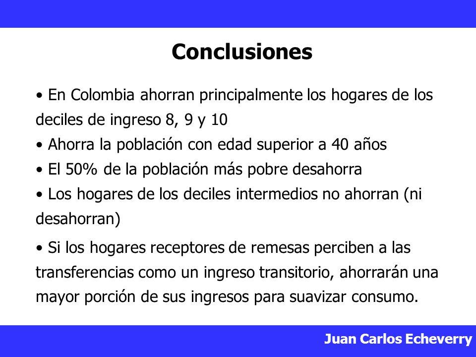 Conclusiones En Colombia ahorran principalmente los hogares de los deciles de ingreso 8, 9 y 10. Ahorra la población con edad superior a 40 años.