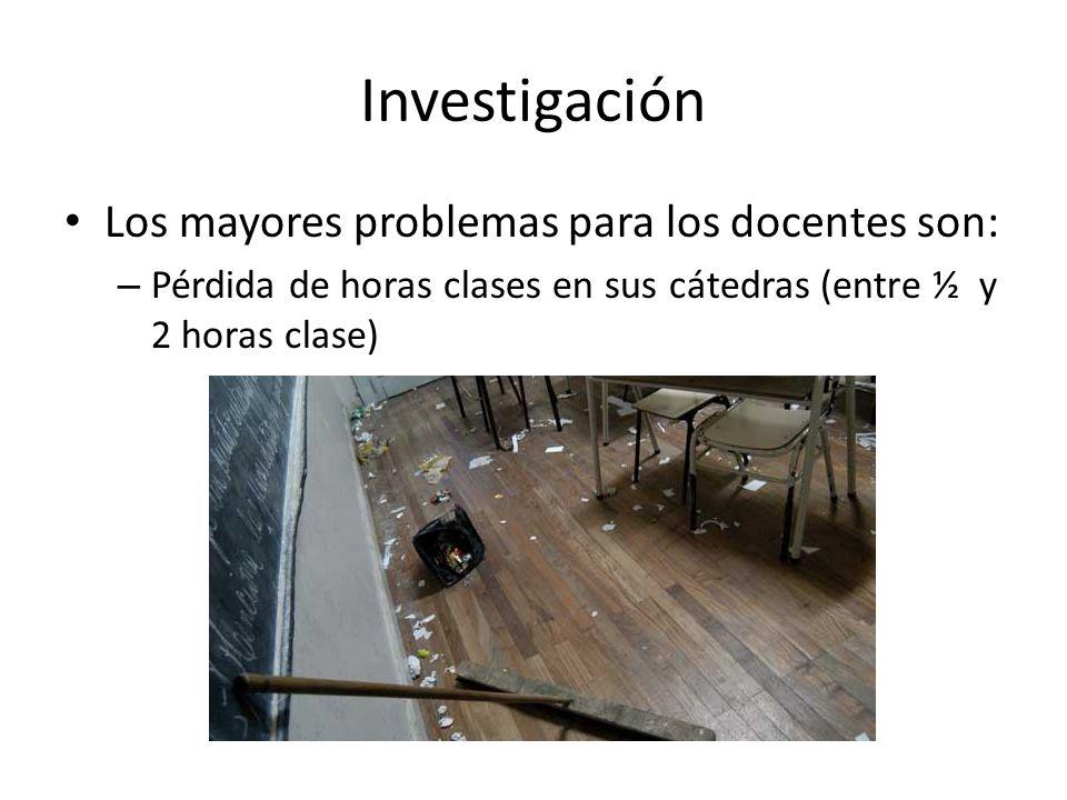 Investigación Los mayores problemas para los docentes son: