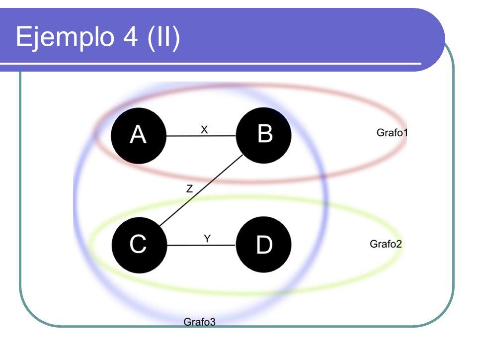 Ejemplo 4 (II)