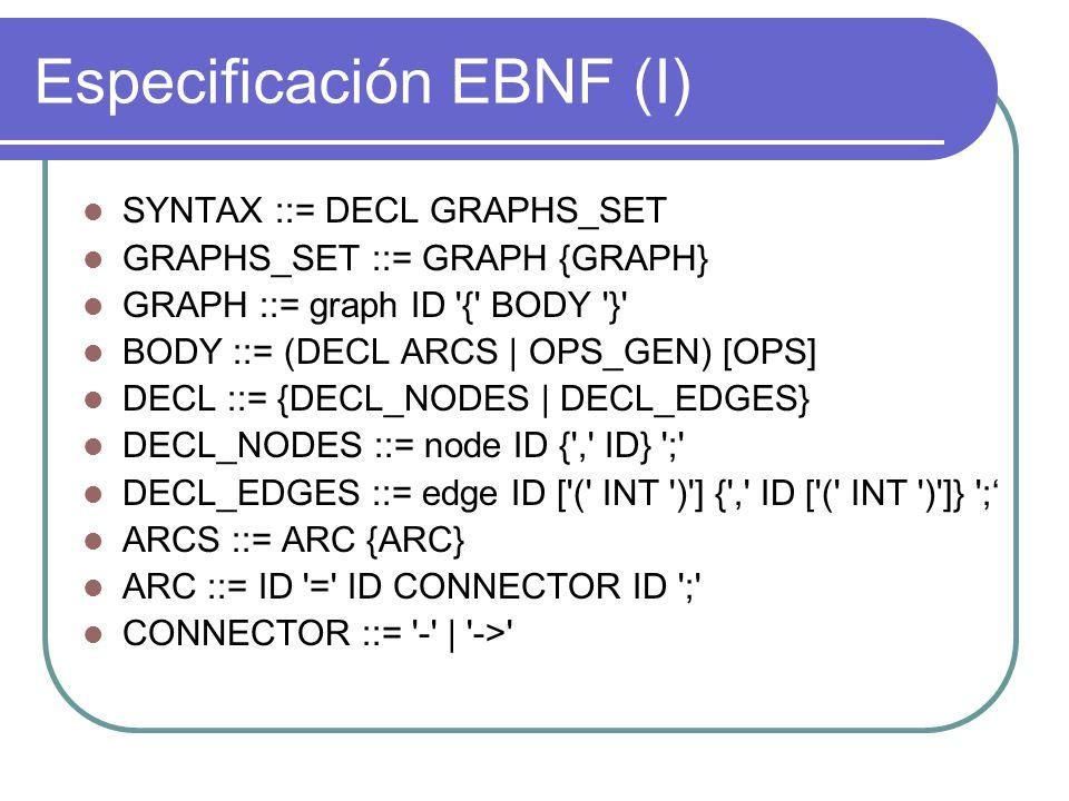 Especificación EBNF (I)