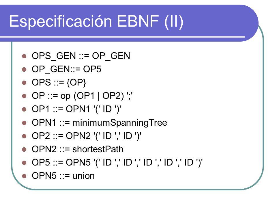 Especificación EBNF (II)