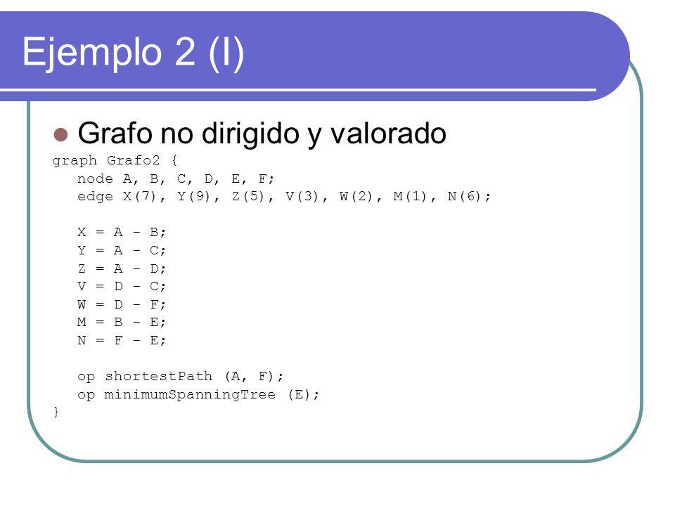 Ejemplo 2 (I) Grafo no dirigido y valorado graph Grafo2 {