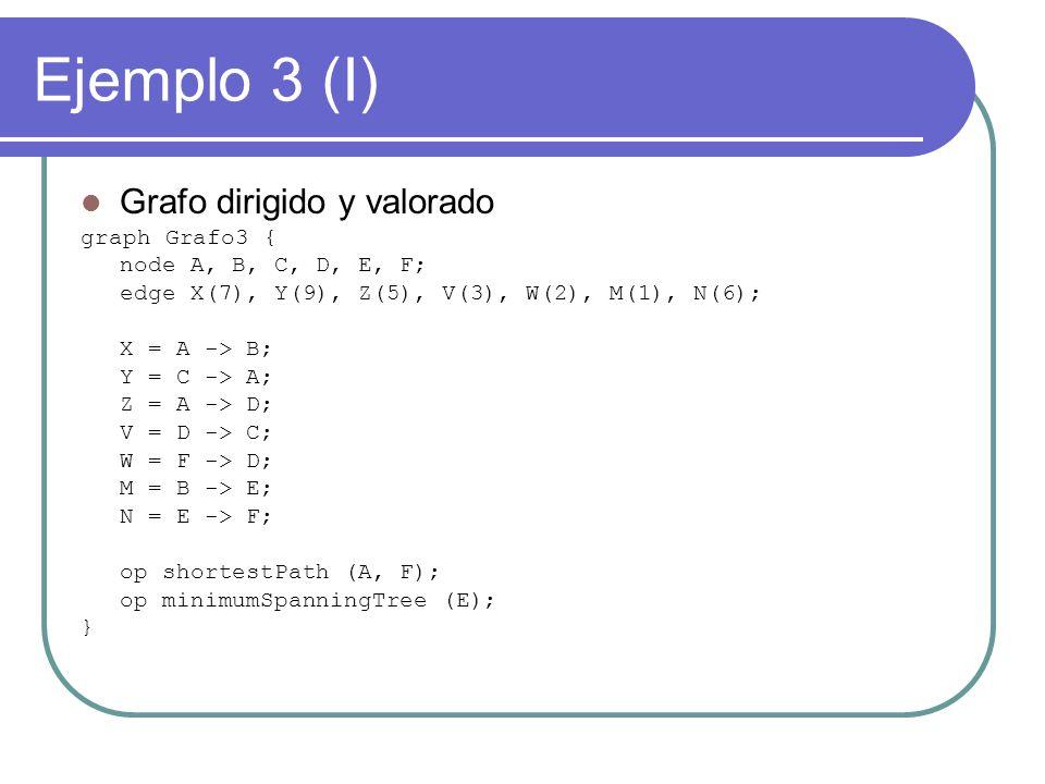 Ejemplo 3 (I) Grafo dirigido y valorado graph Grafo3 {