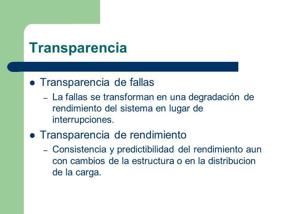 Transparencia Transparencia de fallas Transparencia de rendimiento