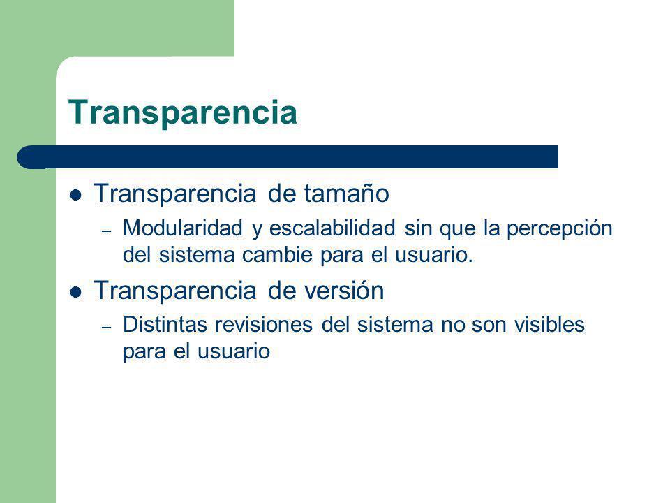 Transparencia Transparencia de tamaño Transparencia de versión