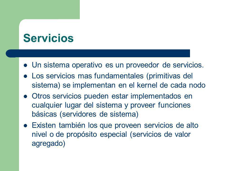 Servicios Un sistema operativo es un proveedor de servicios.