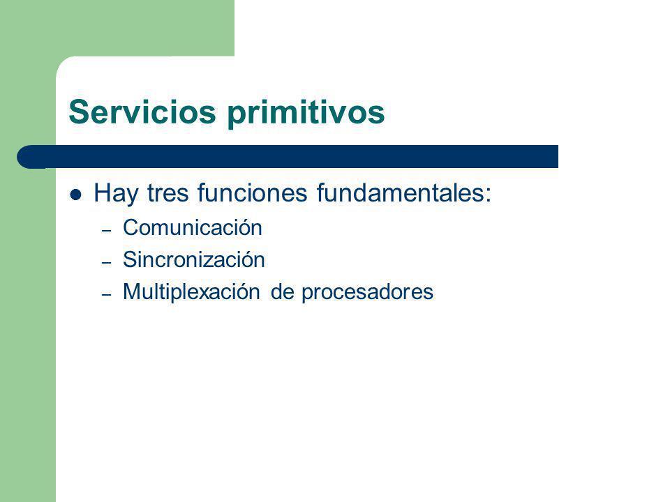 Servicios primitivos Hay tres funciones fundamentales: Comunicación