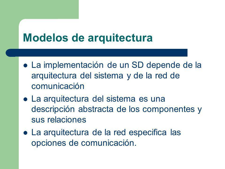 Modelos de arquitectura