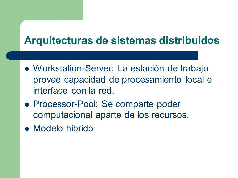 Arquitecturas de sistemas distribuidos