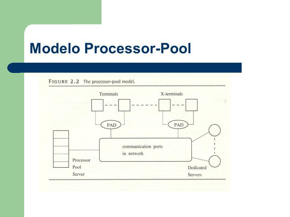 Modelo Processor-Pool