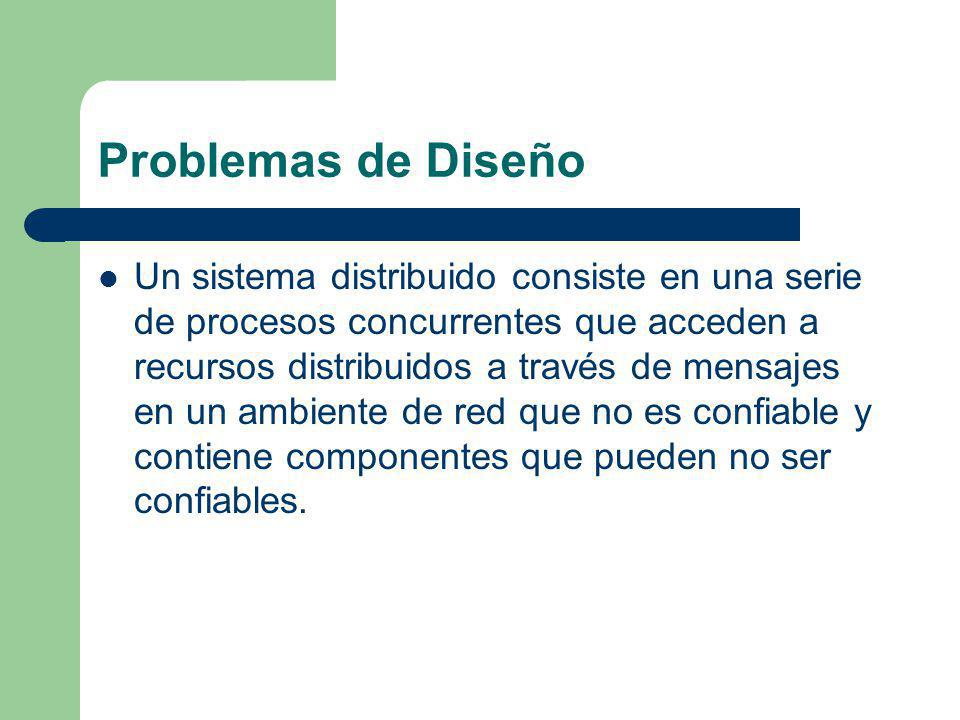Problemas de Diseño