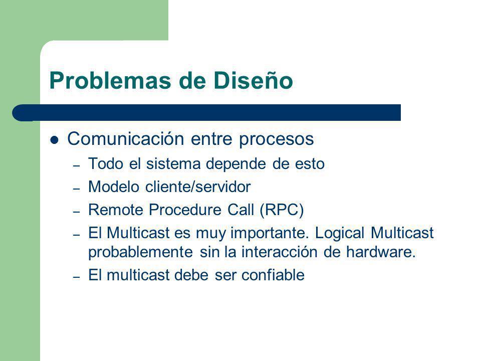 Problemas de Diseño Comunicación entre procesos