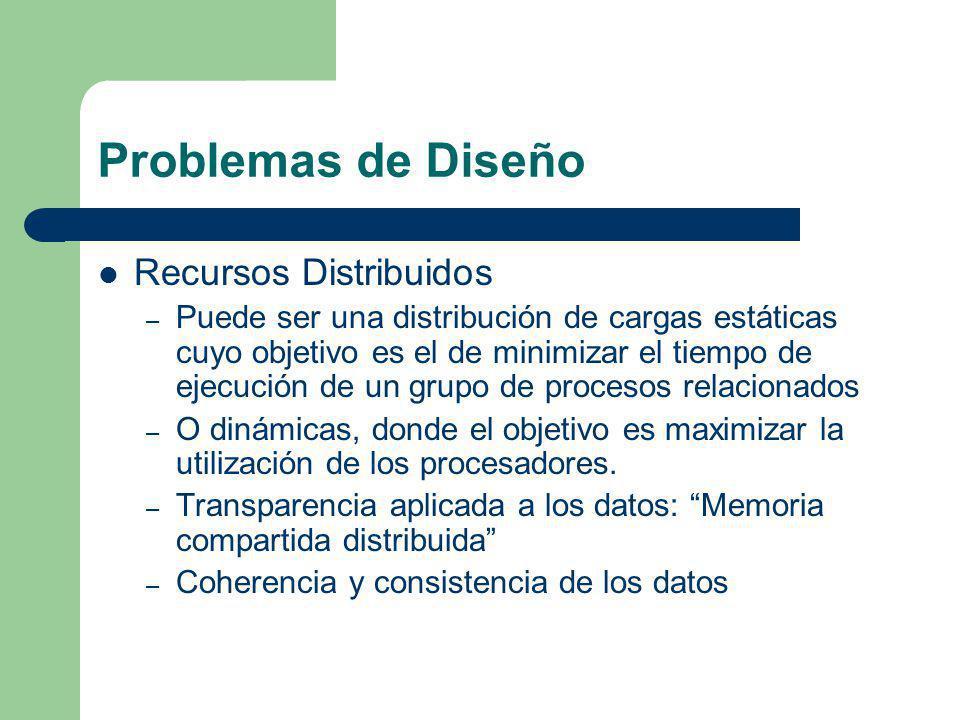 Problemas de Diseño Recursos Distribuidos