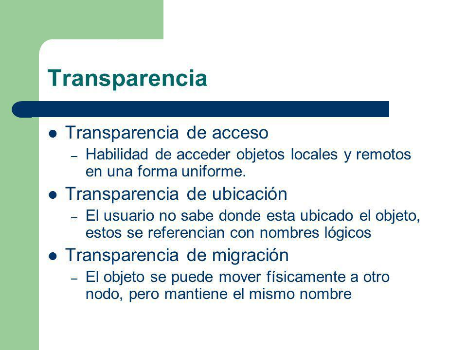 Transparencia Transparencia de acceso Transparencia de ubicación