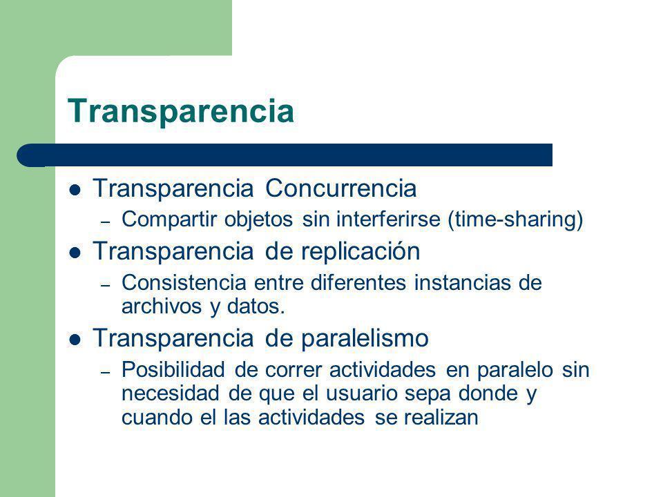 Transparencia Transparencia Concurrencia Transparencia de replicación