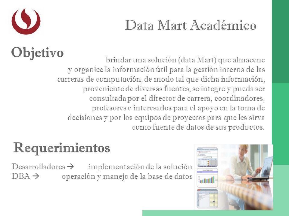 Data Mart Académico Objetivo Requerimientos
