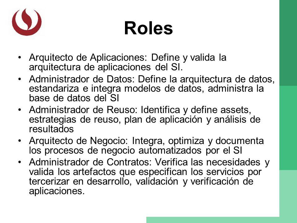 Roles Arquitecto de Aplicaciones: Define y valida la arquitectura de aplicaciones del SI.