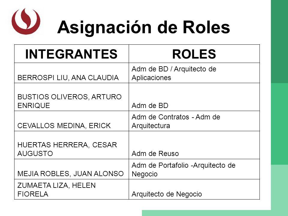 Asignación de Roles INTEGRANTES ROLES