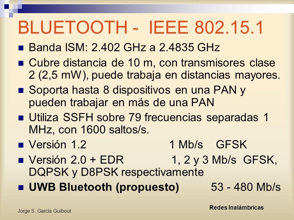 BLUETOOTH - IEEE 802.15.1 Banda ISM: 2.402 GHz a 2.4835 GHz