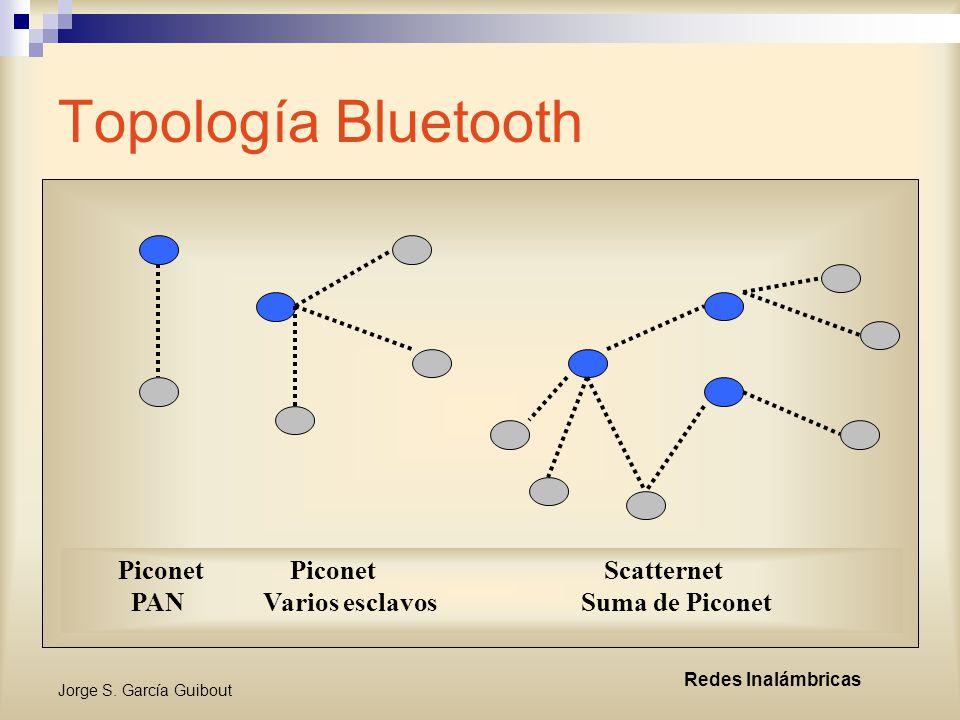 Topología Bluetooth PAN Varios esclavos Suma de Piconet