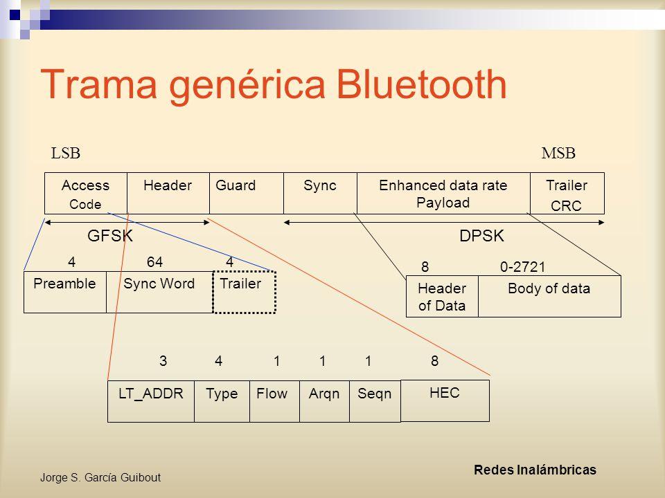 Trama genérica Bluetooth