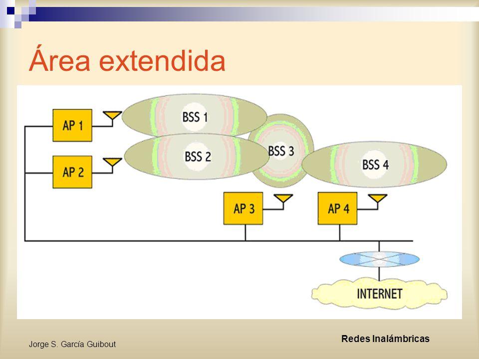 Área extendida Redes Inalámbricas Jorge S. García Guibout