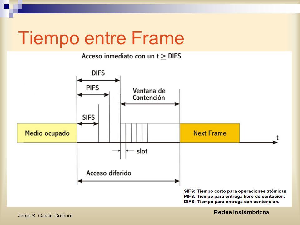 Tiempo entre Frame Redes Inalámbricas Jorge S. García Guibout
