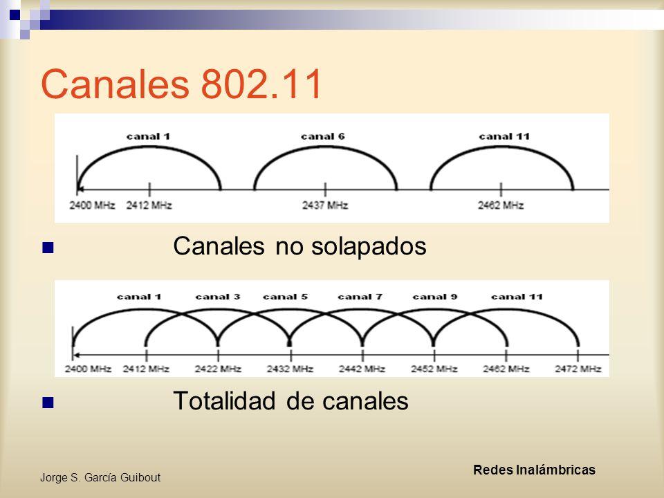 Canales 802.11 Canales no solapados Totalidad de canales