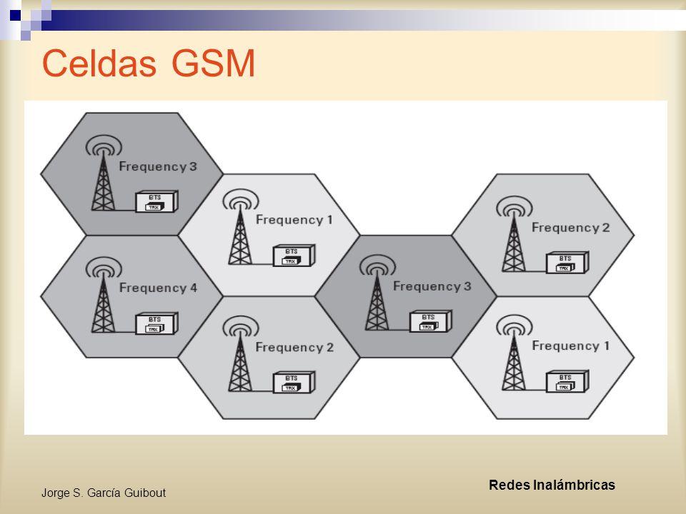 Celdas GSM Redes Inalámbricas Jorge S. García Guibout