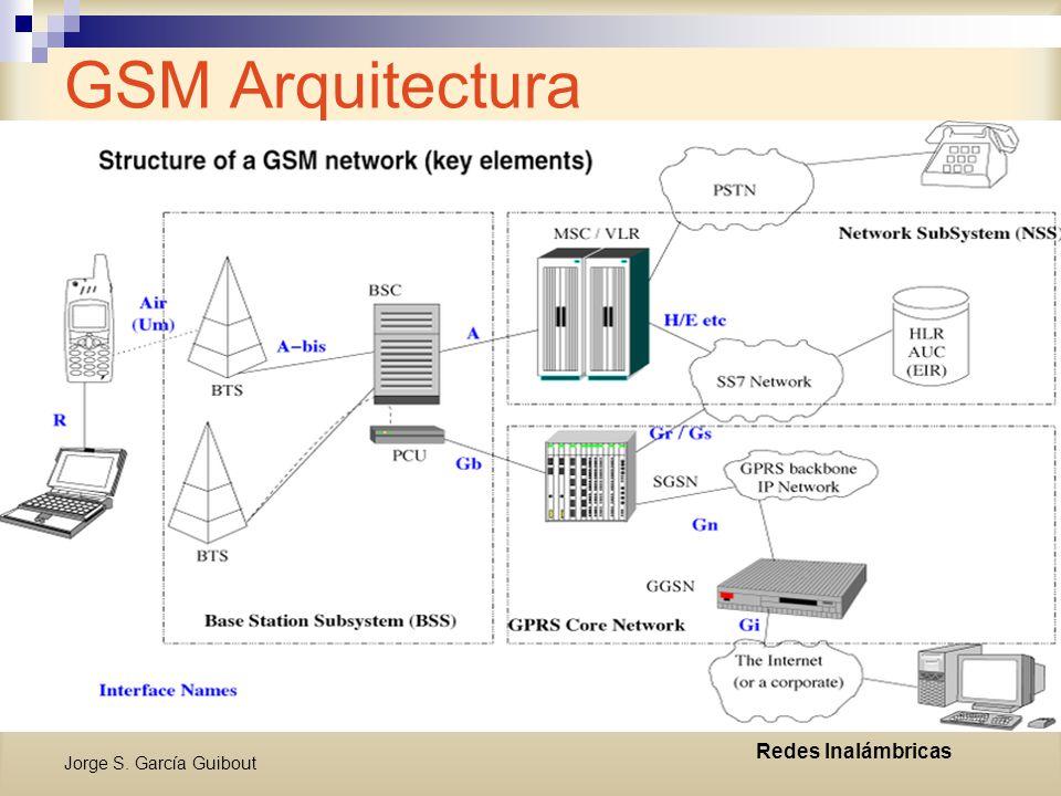 GSM Arquitectura Redes Inalámbricas Jorge S. García Guibout