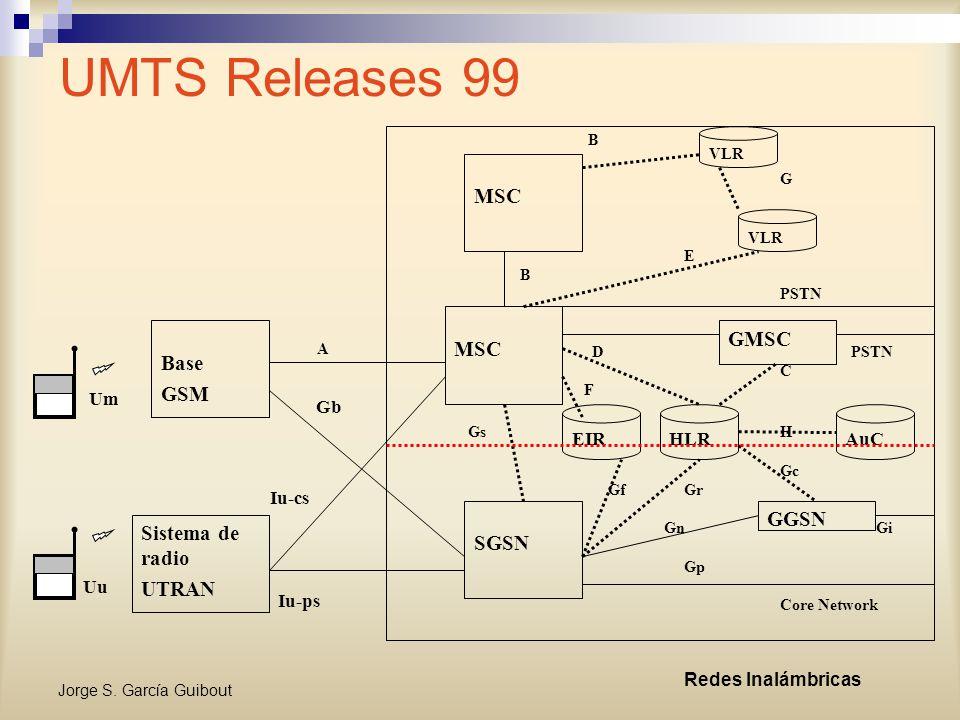 UMTS Releases 99 MSC GMSC Base GSM GGSN SGSN Sistema de radio UTRAN