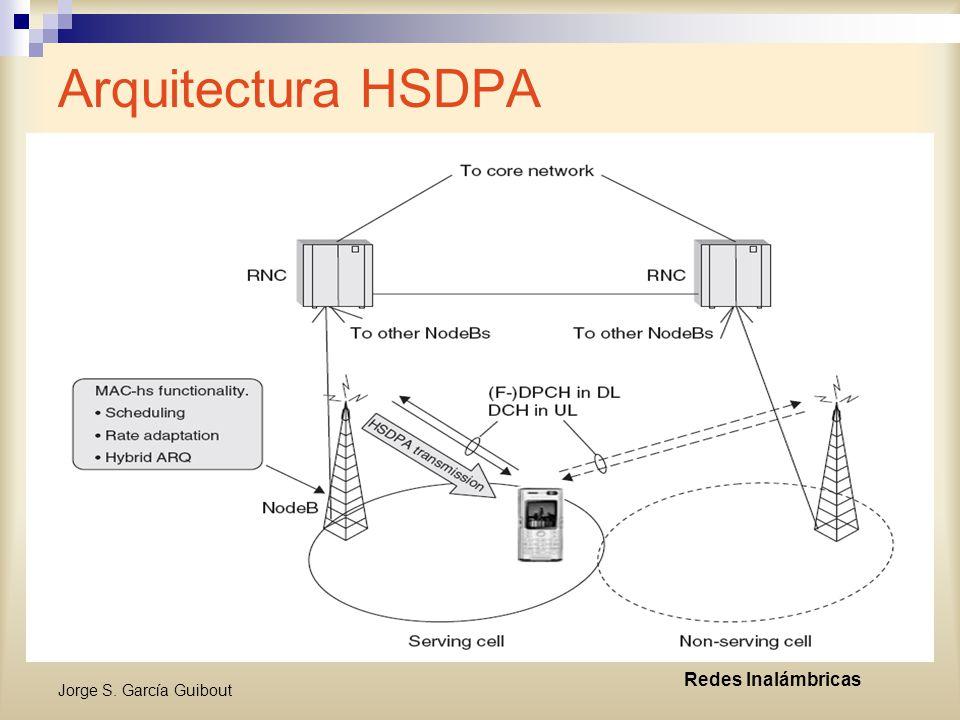 Arquitectura HSDPA Redes Inalámbricas Jorge S. García Guibout