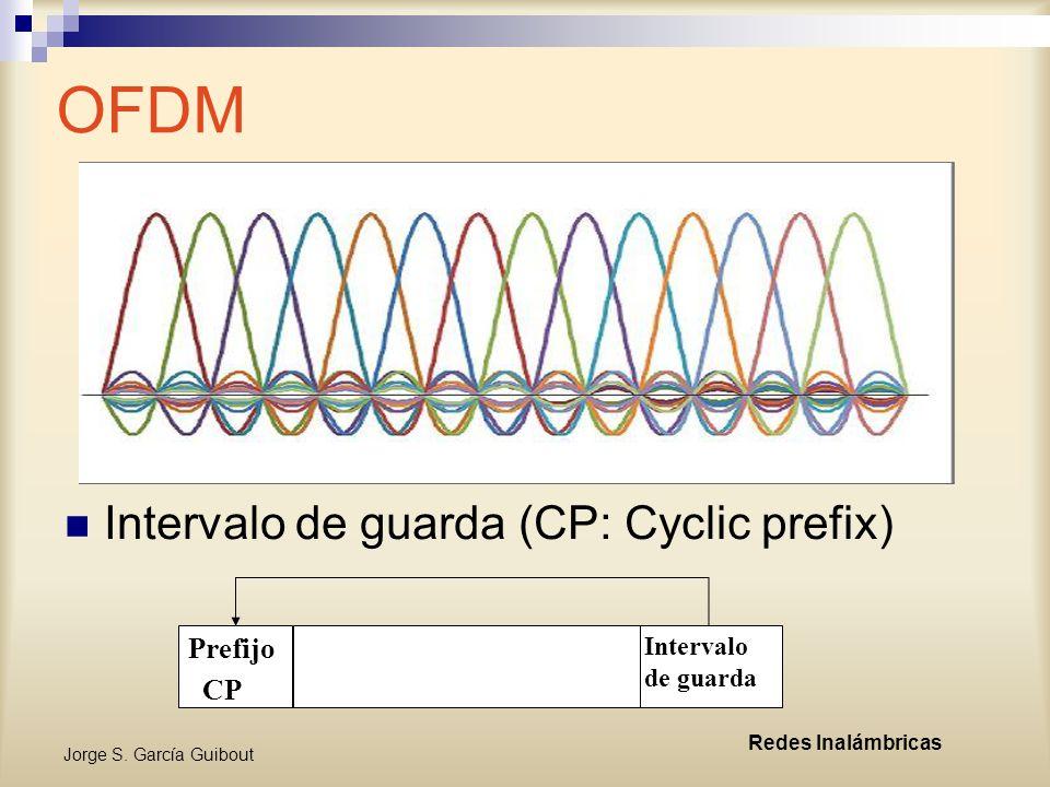 OFDM Intervalo de guarda (CP: Cyclic prefix) Prefijo CP