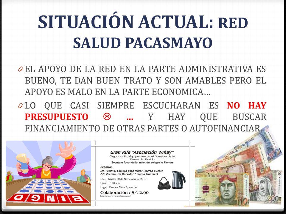 SITUACIÓN ACTUAL: RED SALUD PACASMAYO