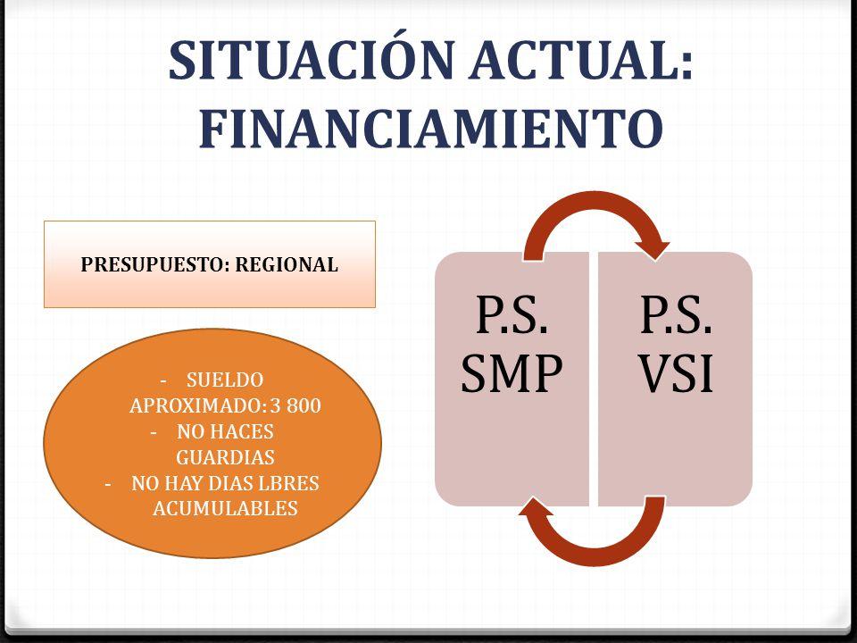 SITUACIÓN ACTUAL: FINANCIAMIENTO PRESUPUESTO: REGIONAL