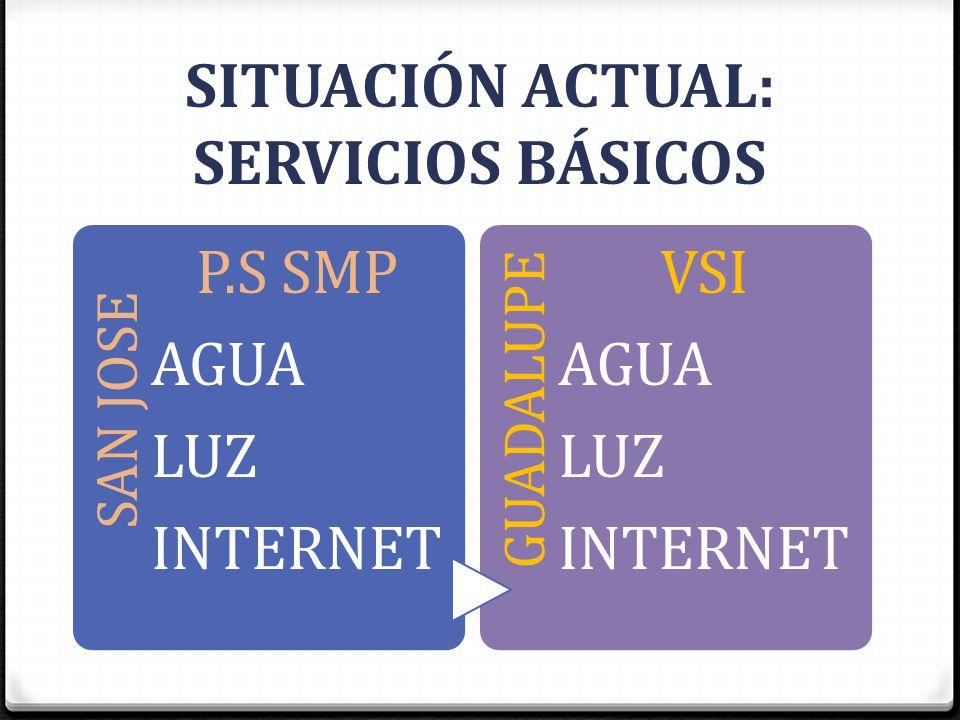 SITUACIÓN ACTUAL: SERVICIOS BÁSICOS