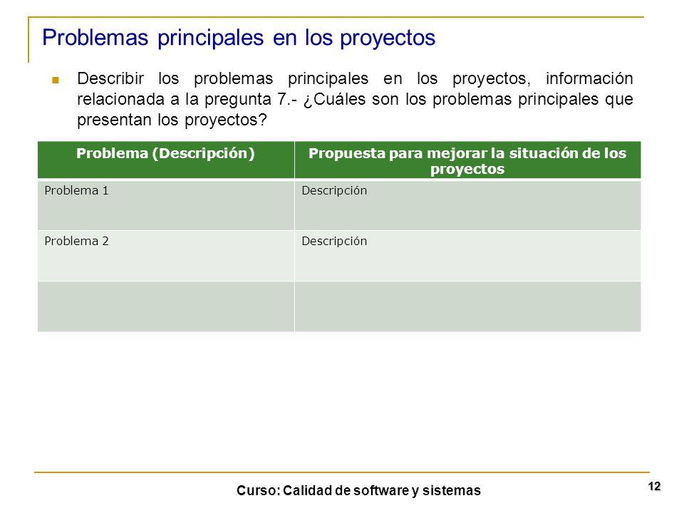 Problemas principales en los proyectos