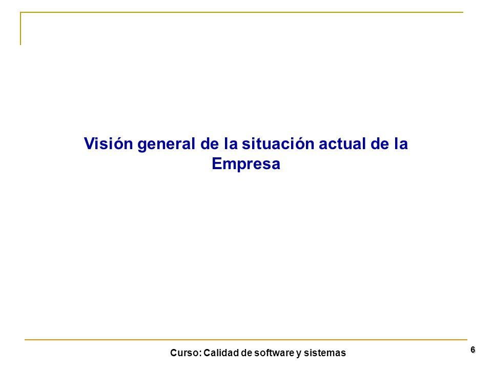 Visión general de la situación actual de la Empresa