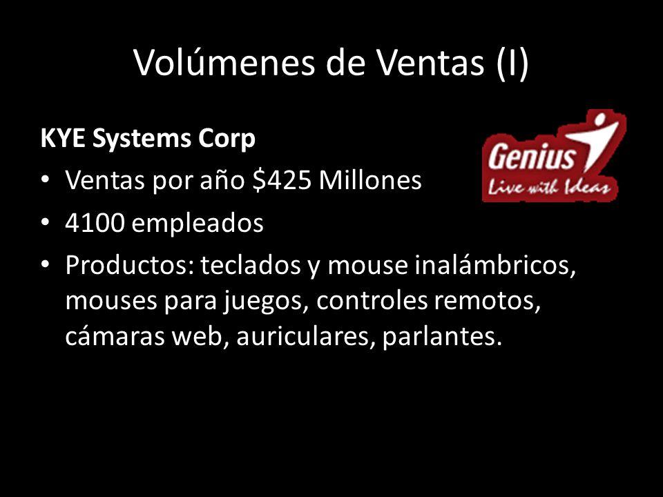 Volúmenes de Ventas (I)