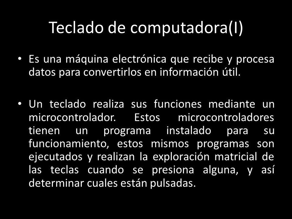 Teclado de computadora(I)