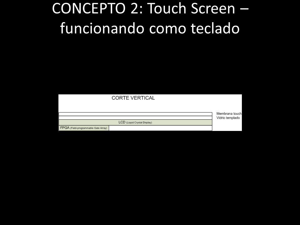 CONCEPTO 2: Touch Screen – funcionando como teclado