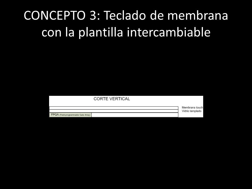 CONCEPTO 3: Teclado de membrana con la plantilla intercambiable