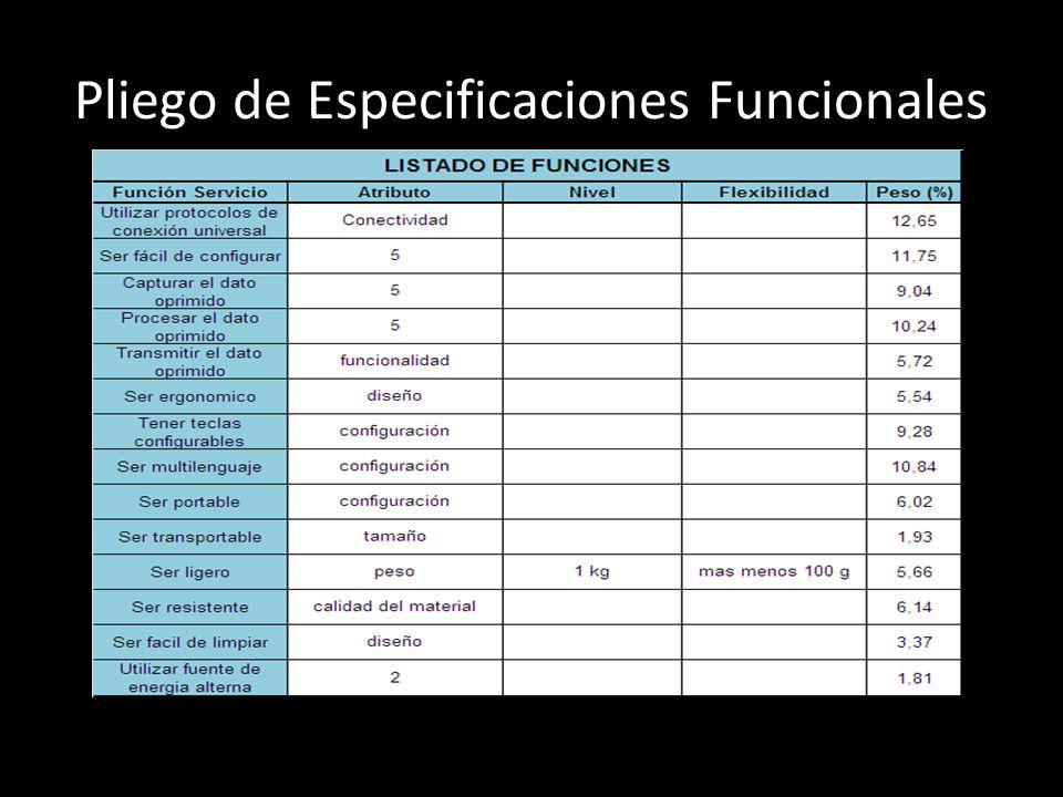 Pliego de Especificaciones Funcionales