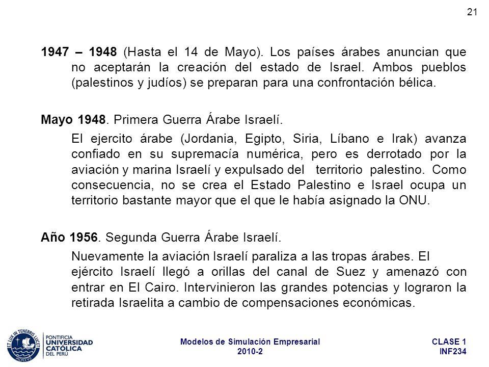 1947 – 1948 (Hasta el 14 de Mayo). Los países árabes anuncian que