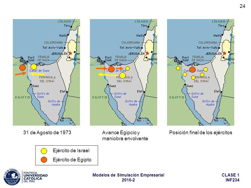 31 de Agosto de 1973 Avance Egipcio y maniobra envolvente. Posición final de los ejércitos. Ejército de Israel.