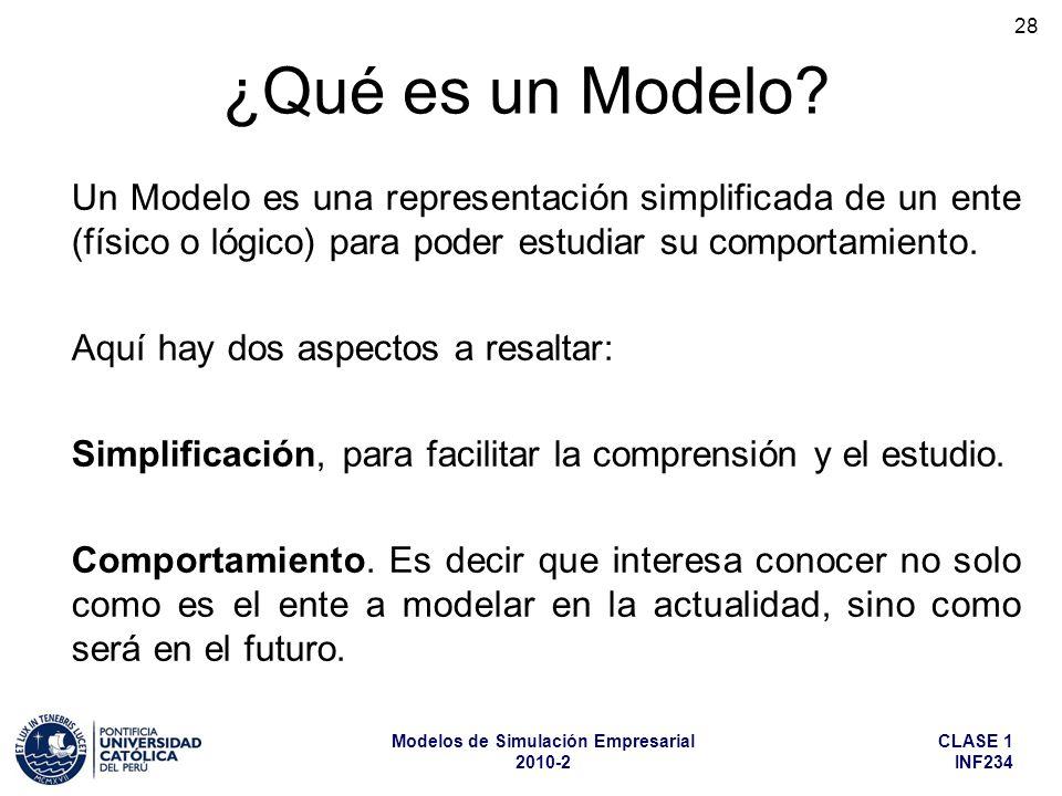 ¿Qué es un Modelo Un Modelo es una representación simplificada de un ente (físico o lógico) para poder estudiar su comportamiento.
