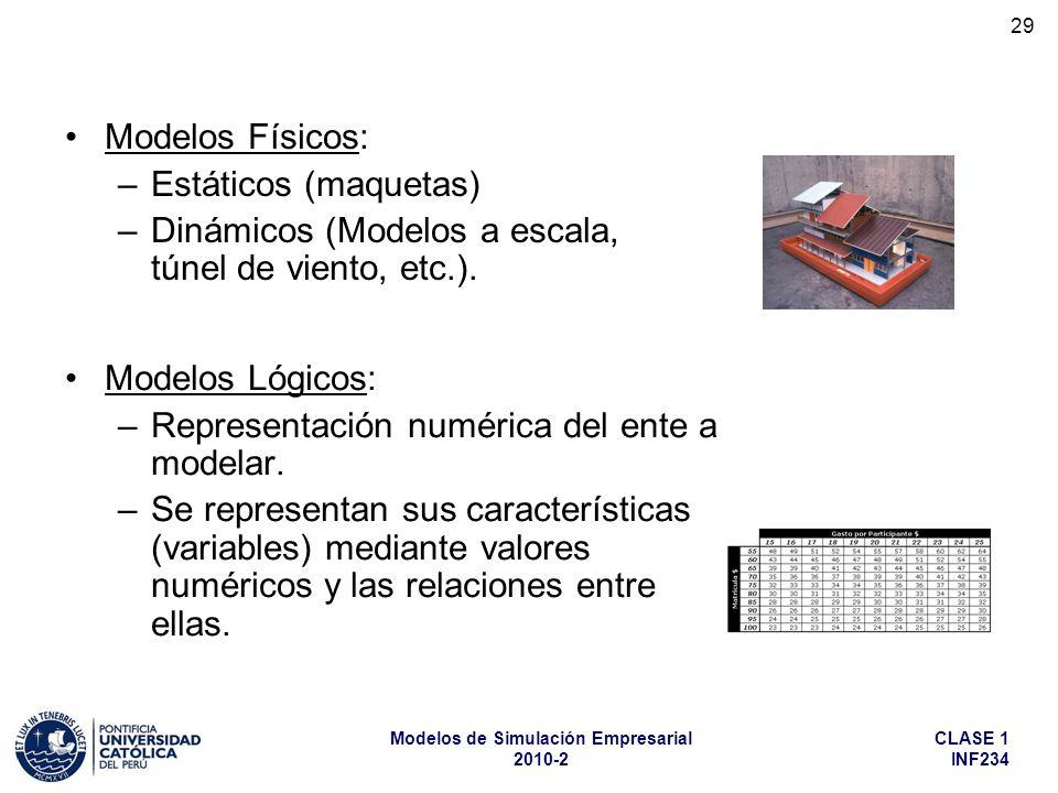 Modelos Físicos: Estáticos (maquetas) Dinámicos (Modelos a escala, túnel de viento, etc.). Modelos Lógicos: