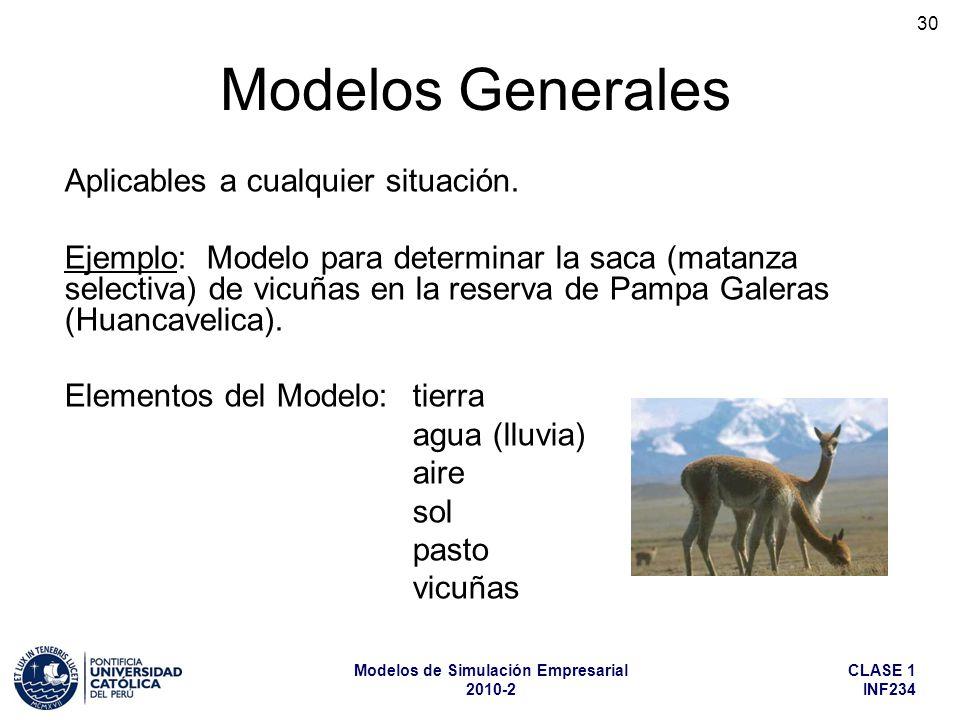 Modelos Generales Aplicables a cualquier situación.