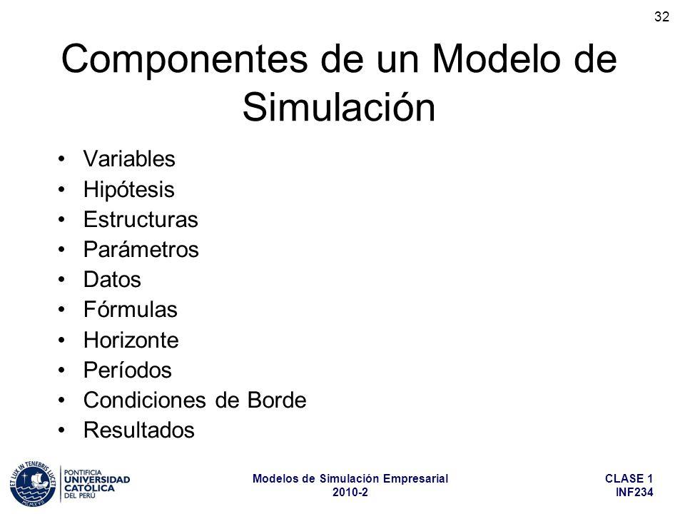 Componentes de un Modelo de Simulación