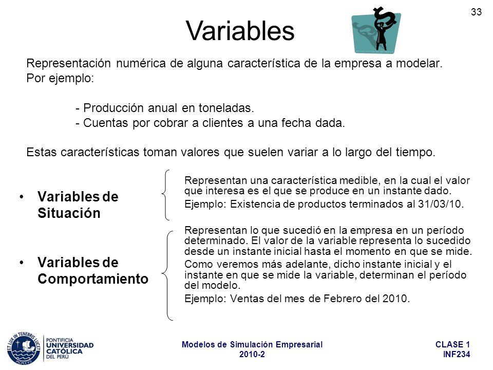 Variables Variables de Situación Comportamiento